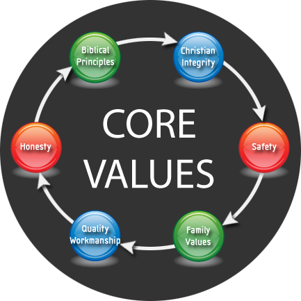 Moody Construction Core Values