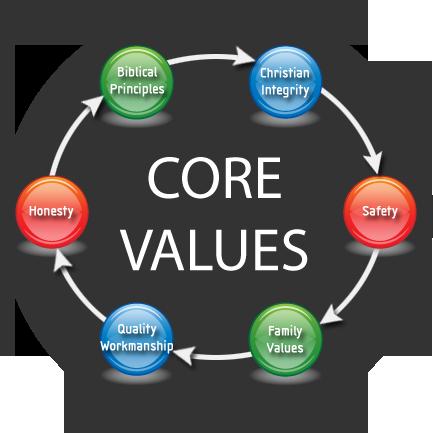 Moody Construction Core Values